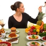 Здоровое правильное питание